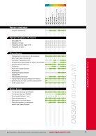 SIGMA SPORT Catalogue 2015 (RU) - Page 7