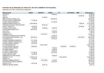Pauta por proveedor con IVA ene – jun 2010 - Jefatura de Gabinete ...
