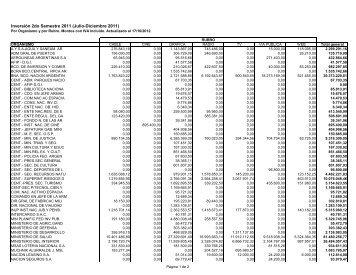 Detallado por Organismo y Rubro. Montos con IVA Incluido (.pdf)