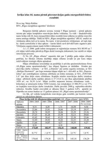 Ieriķu ielas 44 pēcrenovācijas rezultāti - Rīgas enerģētikas aģentūra