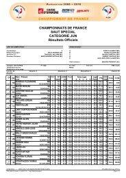 Championnats de France Saut Spécial Juniors - les résultats