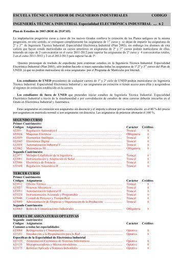 escuela técnica superior de ingenieros industriales codigo - UNED
