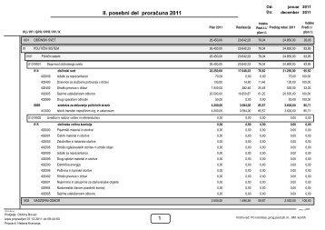 II. posebni del proračuna 2011 1 - Občina Bovec
