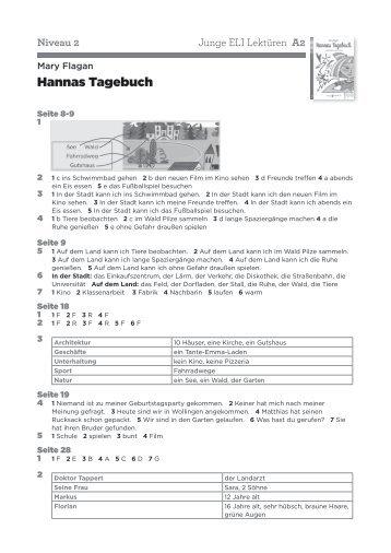Hannas Tagebuch - Progetto Scuola snc