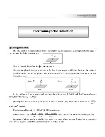 = ∫ Electromagnetic Induction - TestBag