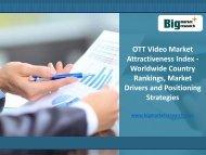 OTT Video Market Attractiveness Index - Worldwide Country Rankings
