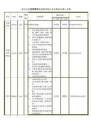 義守大學管理學院業務職掌劃分表及職務代理人名冊