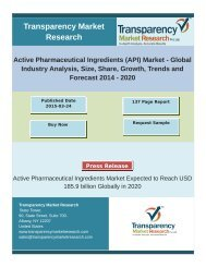 Active Pharmaceutical Ingredients (API) Market  - Global Industry Analysis, Size, Share, Growth, Trends and Forecast 2014 – 2020