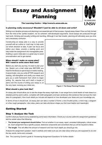 develop your essay writing university of reading Planning your assignment structuring your assignment developing your argument integrating sources into your writing expressing yourself clearly and accurately we do not offer: a proof-reading or correction service, advice on content if you wish to discuss matters related to your discipline, you should refer to your.