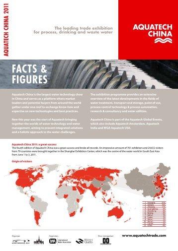 FACTS & FIGURES - Aquatechtrade