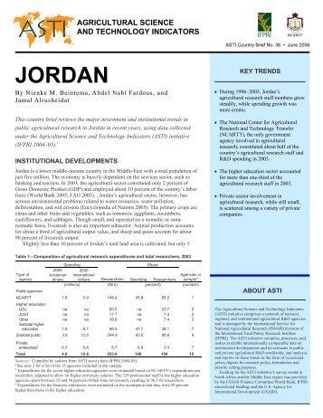 PDF 266K - ASTI - cgiar