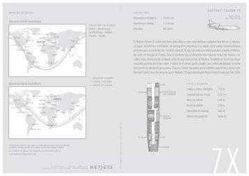 ficha descriptiva - NetJets Europe