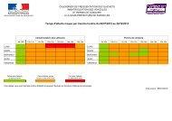 Temps d'attente moyen par tranche horaire du 02/07/2012 au 29/12 ...