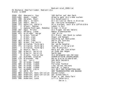 Medienliste1 2009 Txt Editor