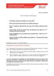 Chiffre d'affaires du 1er trimestre 2012 - Iliad