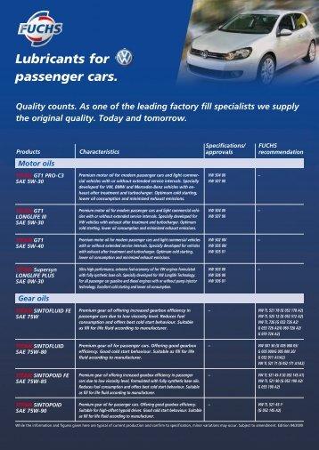 Lubricants for passenger cars. - Fuchs