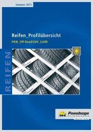 Reifen_Profilübersicht PKW_Off-Road/SUV_LLKW Sommer 2011