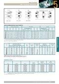 HRC™ Couplings - Poulsen - Page 2