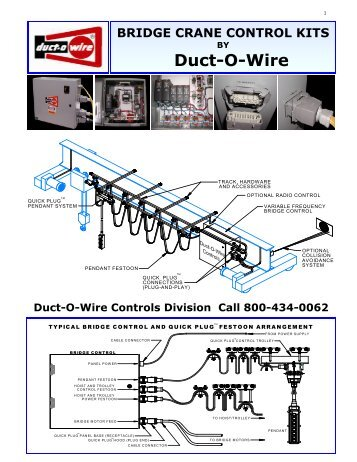 INMOTION Controls Inc. - Duct-O-Wire