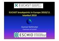 EUCAST breakpoints in Europe 2010/11 Istanbul 2010