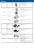 GV-SD200-18N Outdoor - Remote-security.com - Page 4