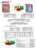 Satcom-Info.pdf - Page 4