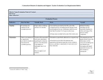 thesis documentation on teachers evaluation system