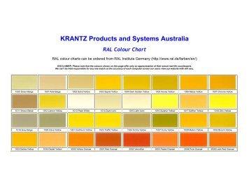 Jotun Paint Ral Colour Chart Pdf - Www imagez co