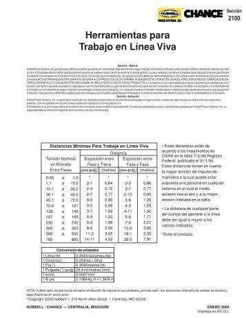 Herramientas para Trabajo en Línea Viva - grupo dielec