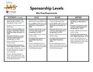 Sponsorship Levels - National MS Society, South Florida Chapter