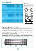 Flexit SPIRIT K2R - Page 5