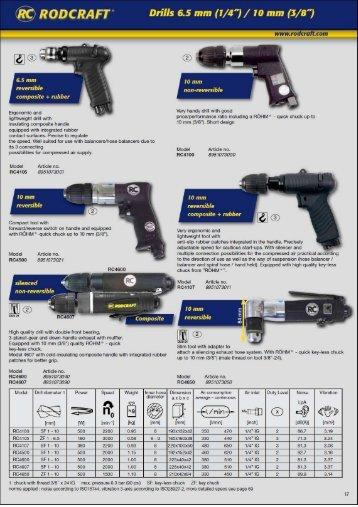 RODCRAFT' Drills 6.5 mm (I/4'7 / 10 mm (3/8'7 - Podrzaj-Rodcraft