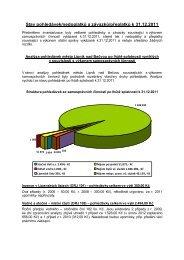 Stav pohledávek a závázků Města Lipník nad Bečvou k 31.12.2011
