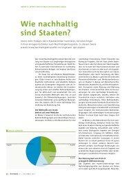 12.12.2012 Wie nachhaltig sind Staaten? - Notabene - Inrate