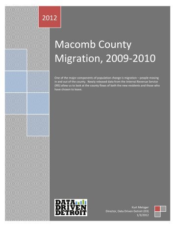 Macomb County Migration, 2009-2010 - Data Driven Detroit Staff Blog