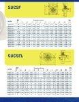 Mariner Stainless Steel Pillow Blocks Brochure (PDF) - Page 3