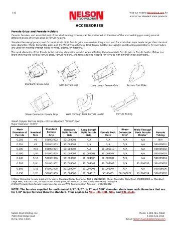 nelson stud design manual pdf