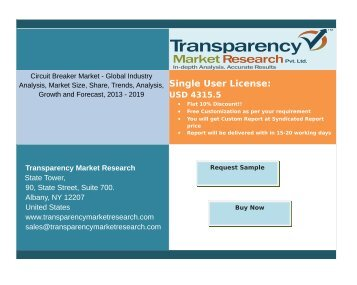 Circuit Breaker Market Analysis-Transparency Market Research