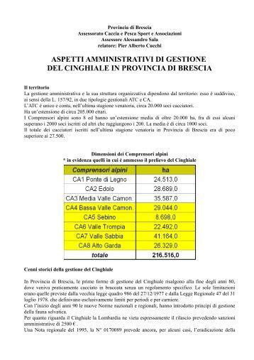 aspetti amministrativi di gestione del cinghiale in provincia di brescia