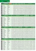 Lista 31n5kd42hh1n - Page 3