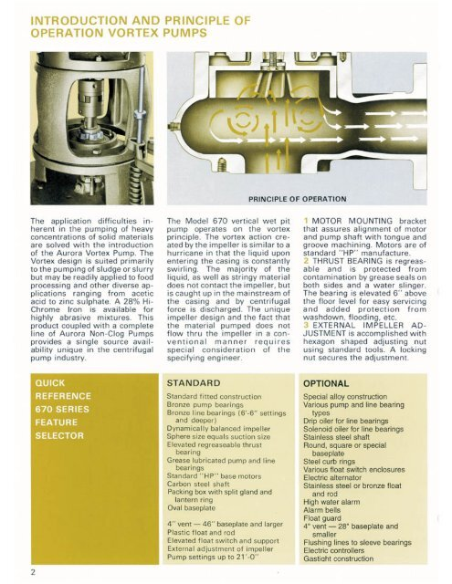 670 SERIES   SINGLE STAGE vomex PUMPS - BBC Pump and ...