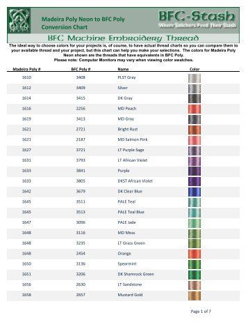 Classic Pantone Conversion Chart Madeira