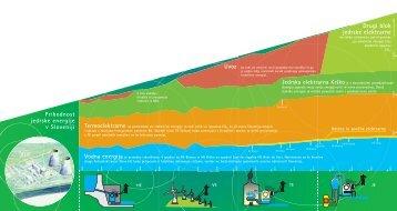 Prihodnost jedrske energije v Sloveniji (.pdf) - Gen energija, doo