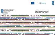 Položaj ranjivih grupa na tržištu rada Srbije
