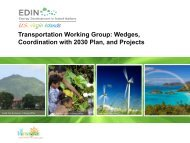 Transportation Working Group - Energy Development in Island Nations