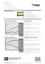 SHIPBUILDING Sound Insulation of Floors Weber Marine dB ... - Glava