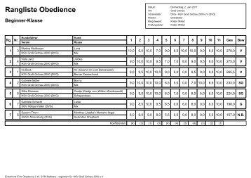 Rangliste Obedience - HSV Groß Grönau 2000 eV