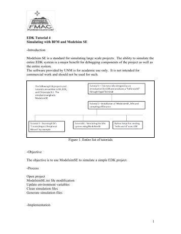Modelsim Se : Novelliere campagnuolo pdf