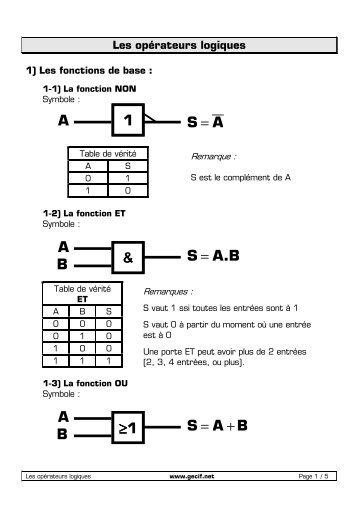 Exercices de logique combinatoire for Les circuits logiques combinatoires