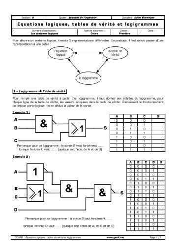 Les portes logiques en mode interactif dans proteus for Porte et logique